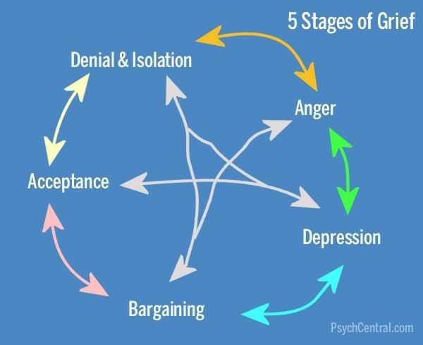ψυχοθεραπεία expressive aρτ therapy Σαμάνικη Διδασκαλία retreat συστημική αναπαράσταση